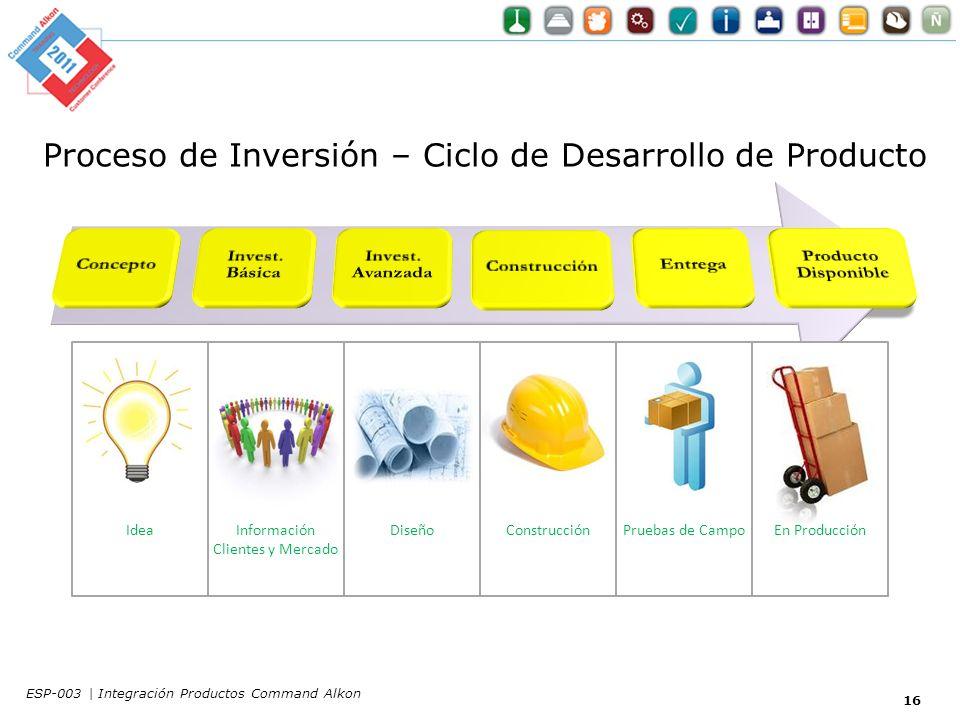 En Producción Proceso de Inversión – Ciclo de Desarrollo de Producto 16 IdeaInformación Clientes y Mercado DiseñoConstrucciónPruebas de Campo ESP-003 | Integración Productos Command Alkon