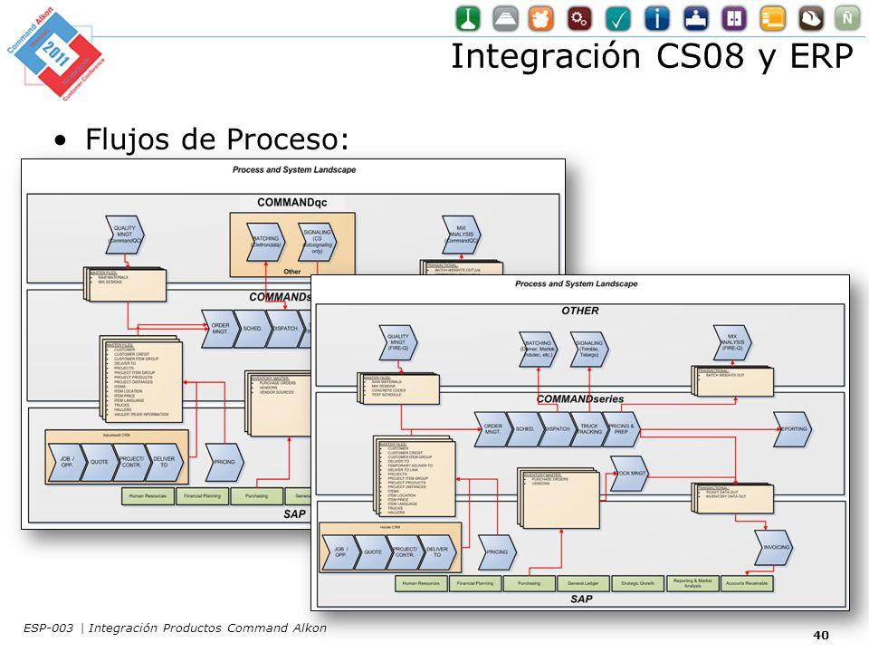 Integración CS08 y ERP Flujos de Proceso: 40 ESP-003 | Integración Productos Command Alkon