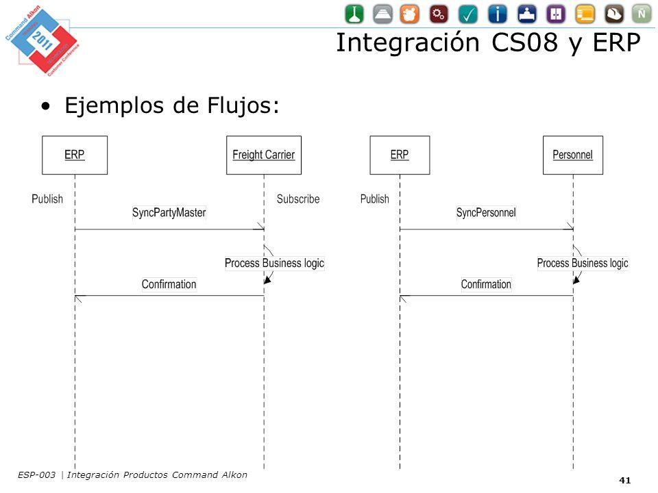 Integración CS08 y ERP 41 Ejemplos de Flujos: ESP-003 | Integración Productos Command Alkon