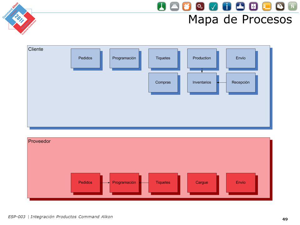 Mapa de Procesos 49 ESP-003 | Integración Productos Command Alkon