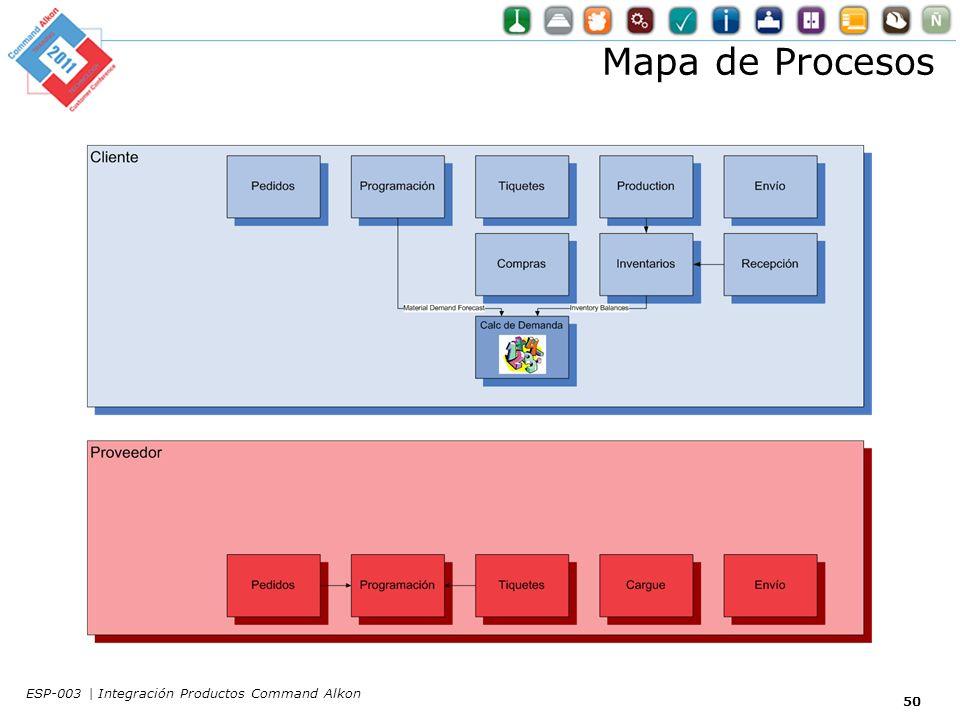 Mapa de Procesos 50 ESP-003 | Integración Productos Command Alkon