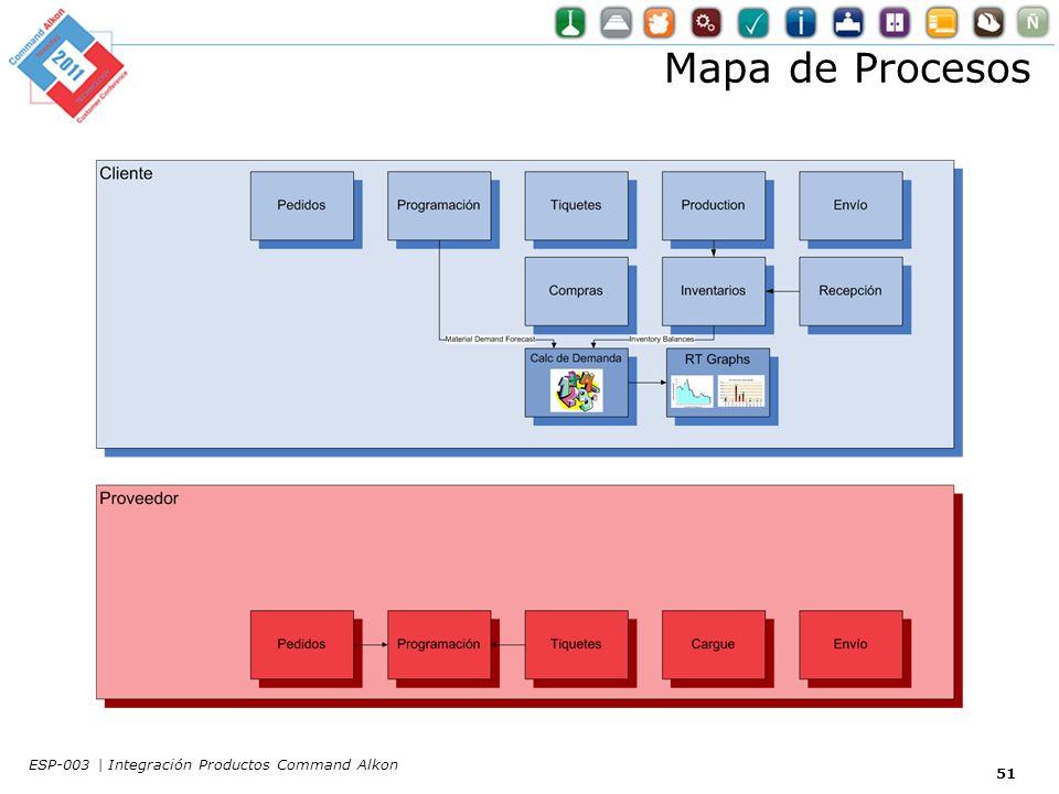 Mapa de Procesos 51 ESP-003 | Integración Productos Command Alkon