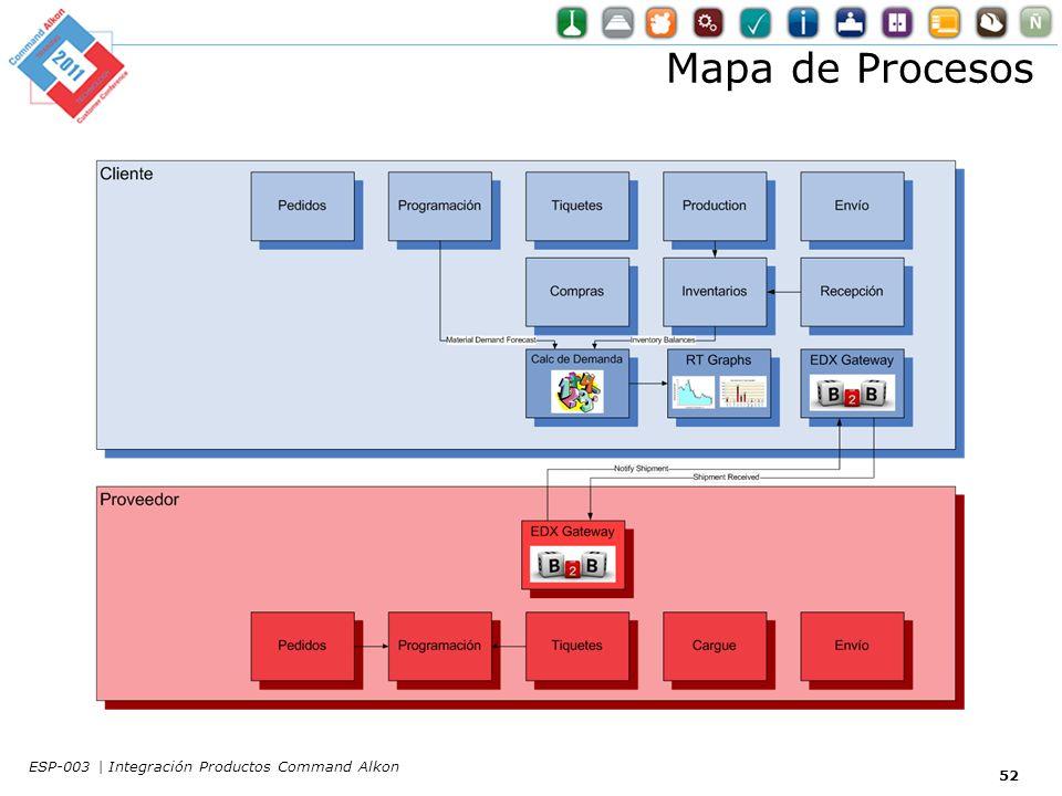 Mapa de Procesos 52 ESP-003 | Integración Productos Command Alkon