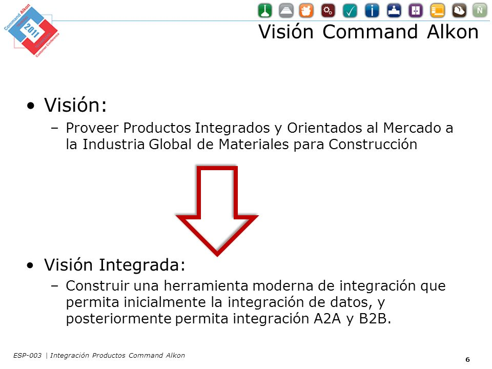Integración Actual CMD series Integra APEX ERP CMDqc CMD batch 7 ESP-003 | Integración Productos Command Alkon