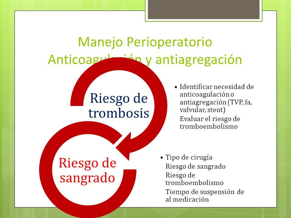 Manejo Perioperatorio Anticoagulación y antiagregación Identificar necesidad de anticoagulación o antiagregación (TVP, fa, valvular, stent) Evaluar el riesgo de tromboembolismo Riesgo de trombosis Tipo de cirugía Riesgo de sangrado Riesgo de tromboembolismo Tiempo de suspensión de al medicación Riesgo de sangrado