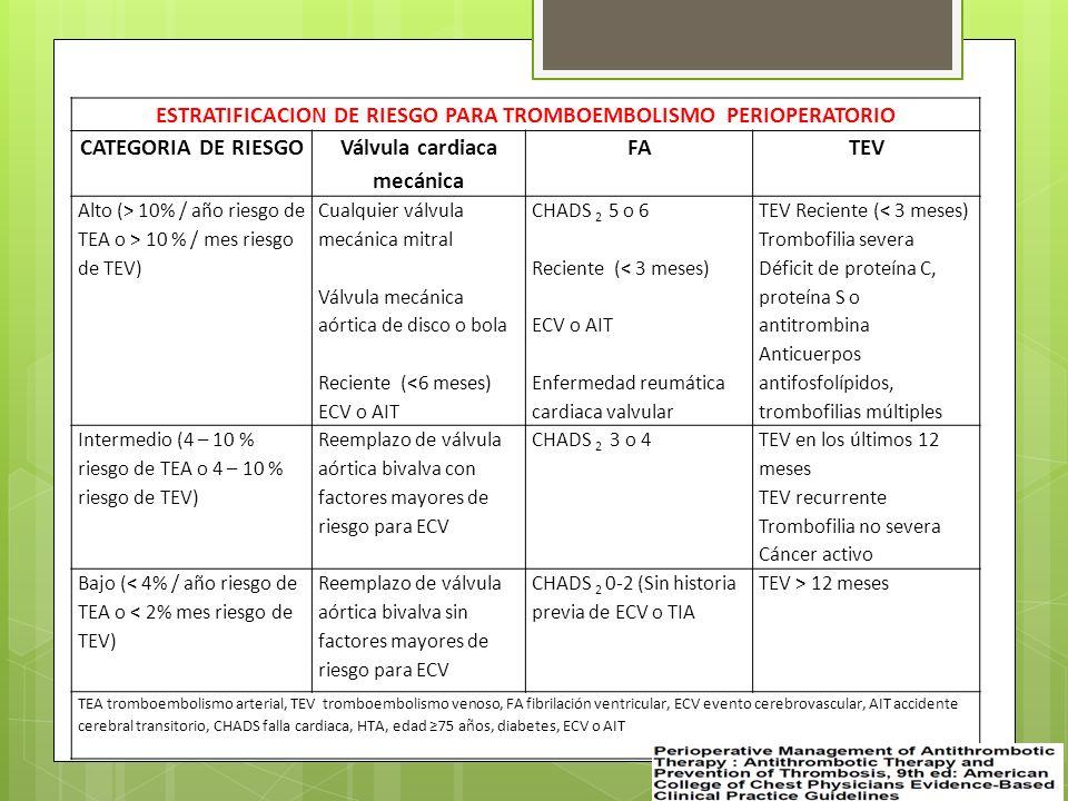 ESTRATIFICACION DE RIESGO PARA TROMBOEMBOLISMO PERIOPERATORIO CATEGORIA DE RIESGO Válvula cardiaca mecánica FATEV Alto (> 10% / año riesgo de TEA o > 10 % / mes riesgo de TEV) Cualquier válvula mecánica mitral Válvula mecánica aórtica de disco o bola Reciente (<6 meses) ECV o AIT CHADS 2 5 o 6 Reciente (< 3 meses) ECV o AIT Enfermedad reumática cardiaca valvular TEV Reciente (< 3 meses) Trombofilia severa Déficit de proteína C, proteína S o antitrombina Anticuerpos antifosfolípidos, trombofilias múltiples Intermedio (4 – 10 % riesgo de TEA o 4 – 10 % riesgo de TEV) Reemplazo de válvula aórtica bivalva con factores mayores de riesgo para ECV CHADS 2 3 o 4 TEV en los últimos 12 meses TEV recurrente Trombofilia no severa Cáncer activo Bajo (< 4% / año riesgo de TEA o < 2% mes riesgo de TEV) Reemplazo de válvula aórtica bivalva sin factores mayores de riesgo para ECV CHADS 2 0-2 (Sin historia previa de ECV o TIA TEV > 12 meses TEA tromboembolismo arterial, TEV tromboembolismo venoso, FA fibrilación ventricular, ECV evento cerebrovascular, AIT accidente cerebral transitorio, CHADS falla cardiaca, HTA, edad 75 años, diabetes, ECV o AIT