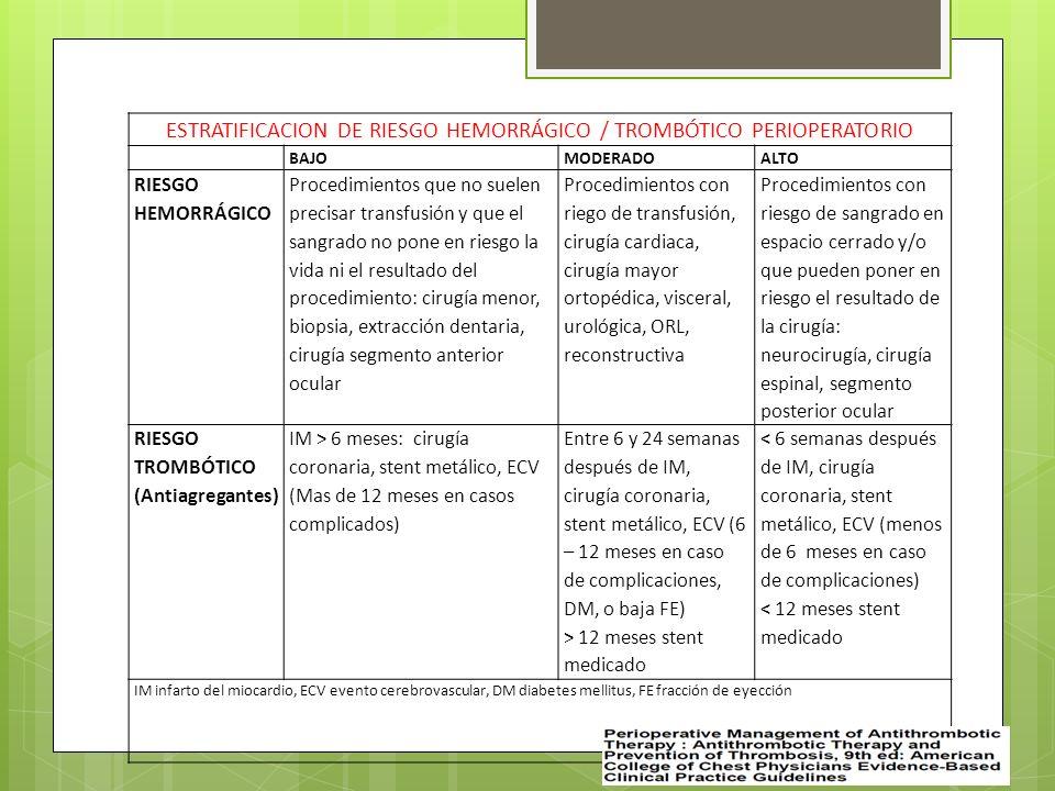ESTRATIFICACION DE RIESGO HEMORRÁGICO / TROMBÓTICO PERIOPERATORIO BAJOMODERADOALTO RIESGO HEMORRÁGICO Procedimientos que no suelen precisar transfusió