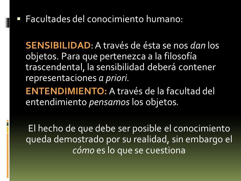 Facultades del conocimiento humano: SENSIBILIDAD: A través de ésta se nos dan los objetos. Para que pertenezca a la filosofía trascendental, la sensib