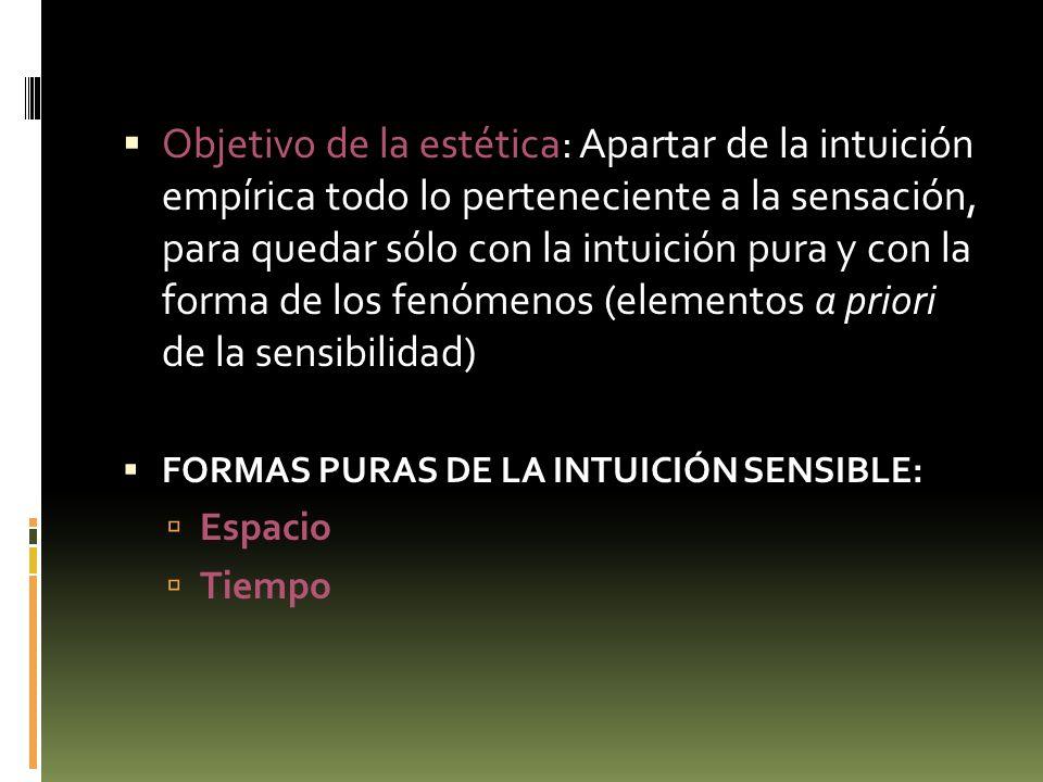 Objetivo de la estética: Apartar de la intuición empírica todo lo perteneciente a la sensación, para quedar sólo con la intuición pura y con la forma
