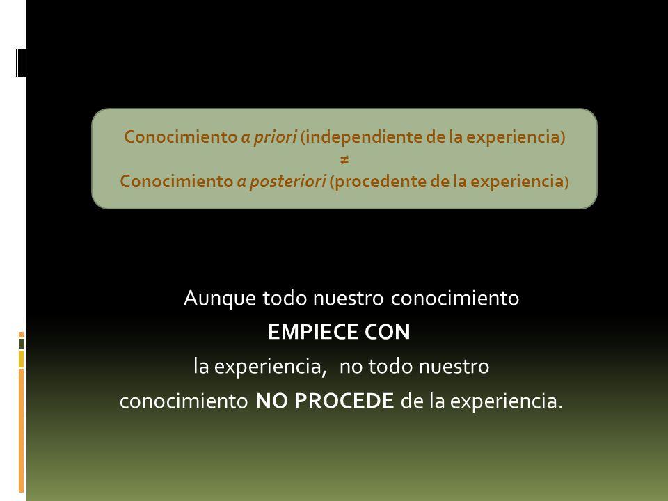 Aunque todo nuestro conocimiento EMPIECE CON la experiencia, no todo nuestro conocimiento NO PROCEDE de la experiencia. Conocimiento a priori (indepen