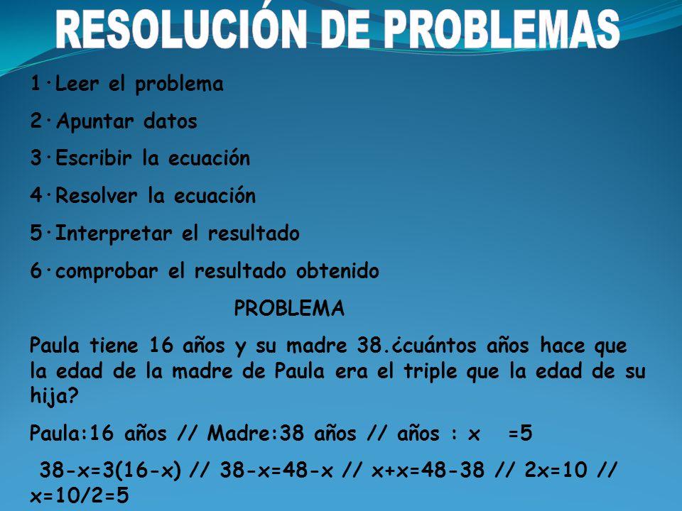 1·Leer el problema 2·Apuntar datos 3·Escribir la ecuación 4·Resolver la ecuación 5·Interpretar el resultado 6·comprobar el resultado obtenido PROBLEMA