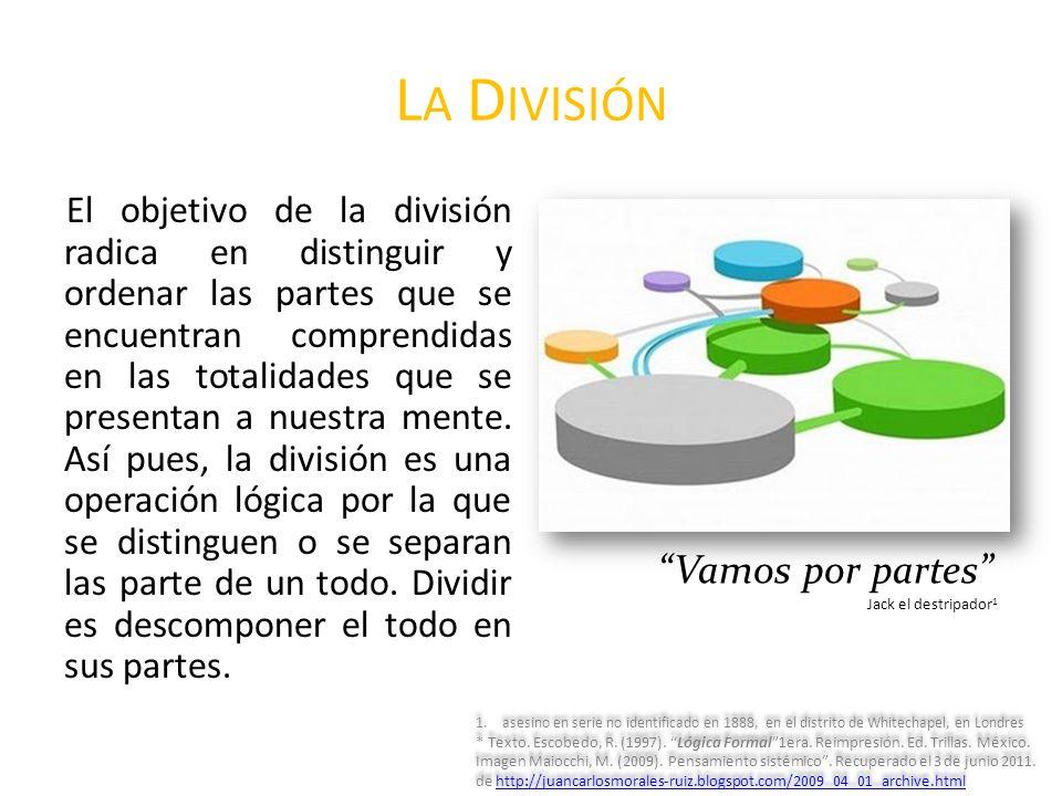 D E LA D IVISIÓN ElementosEl todoLo que se divideLas partes Los componentes del todo Fundamento La formalidad o aspecto que se toma en cuenta para hacer la división