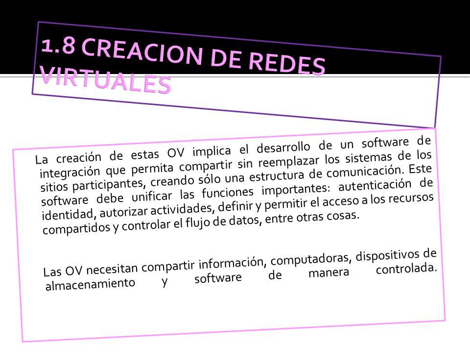 La creación de estas OV implica el desarrollo de un software de integración que permita compartir sin reemplazar los sistemas de los sitios participan