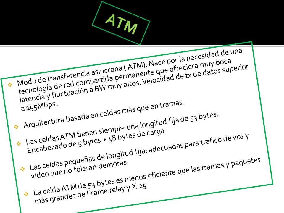 Modo de transferencia asíncrona ( ATM). Nace por la necesidad de una tecnología de red compartida permanente que ofreciera muy poca latencia y fluctua