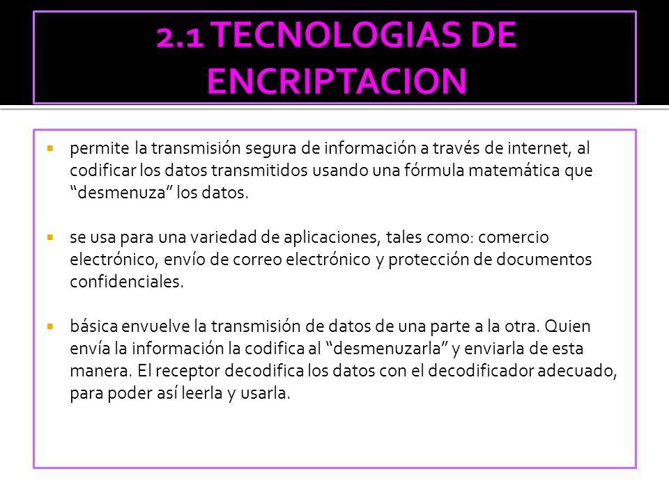 permite la transmisión segura de información a través de internet, al codificar los datos transmitidos usando una fórmula matemática que desmenuza los