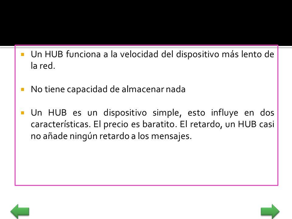 Un HUB funciona a la velocidad del dispositivo más lento de la red. No tiene capacidad de almacenar nada Un HUB es un dispositivo simple, esto influye