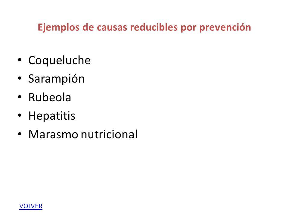 Ejemplos de causas reducibles por prevención Coqueluche Sarampión Rubeola Hepatitis Marasmo nutricional VOLVER