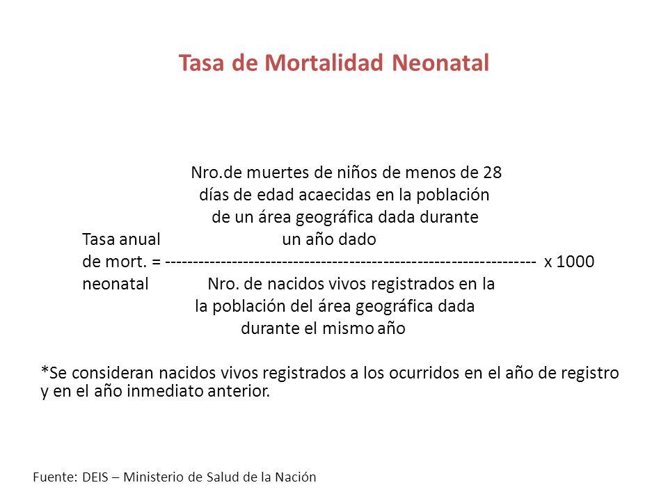 Tasa de Mortalidad Neonatal Nro.de muertes de niños de menos de 28 días de edad acaecidas en la población de un área geográfica dada durante Tasa anual un año dado de mort.