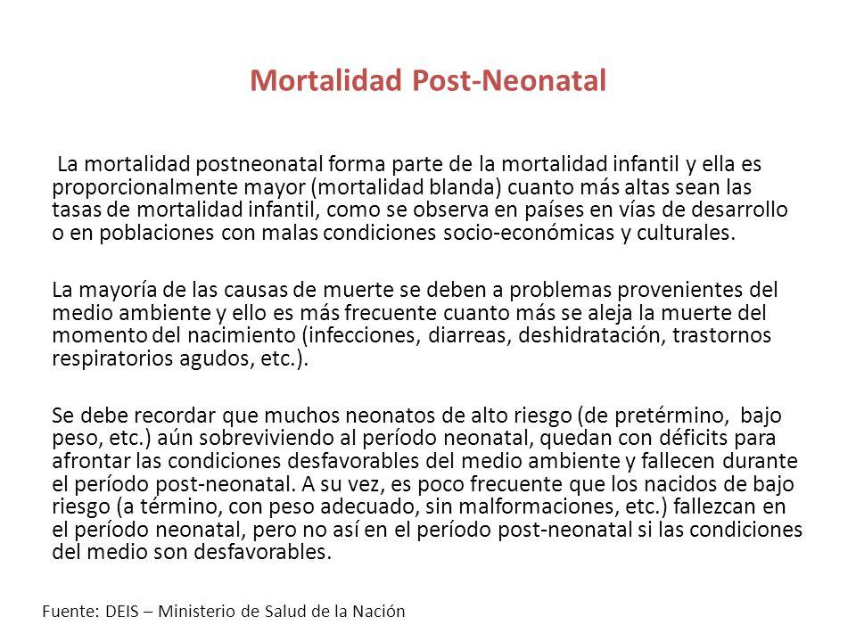 Tasa de Mortalidad Postneonatal (Tasa de Mortalidad Infantil Tardía) Nro.
