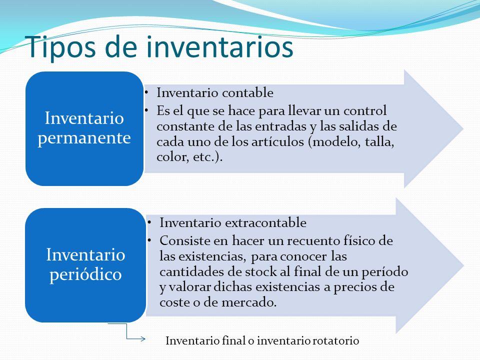 Tipos de inventarios Inventario contable Es el que se hace para llevar un control constante de las entradas y las salidas de cada uno de los artículos