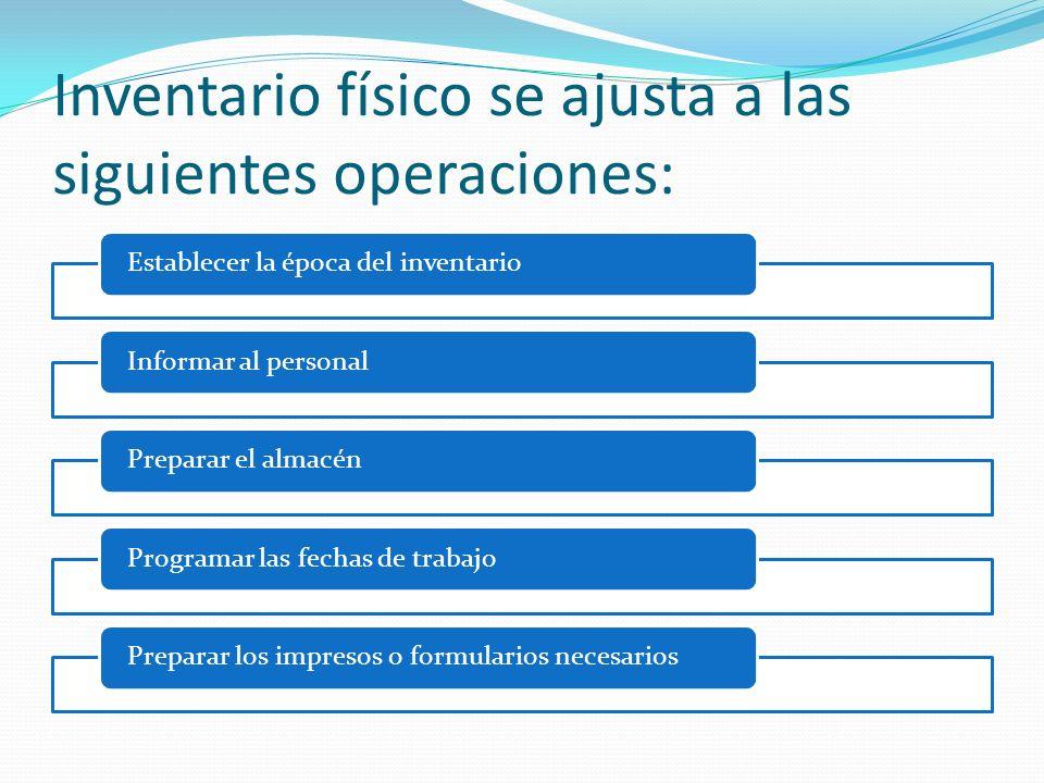 Inventario físico se ajusta a las siguientes operaciones: Establecer la época del inventarioInformar al personalPreparar el almacénProgramar las fecha