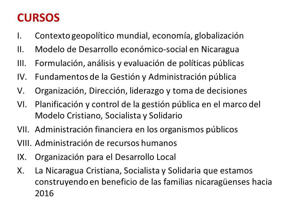 CURSOS I.Contexto geopolítico mundial, economía, globalización II.Modelo de Desarrollo económico-social en Nicaragua III.Formulación, análisis y evalu