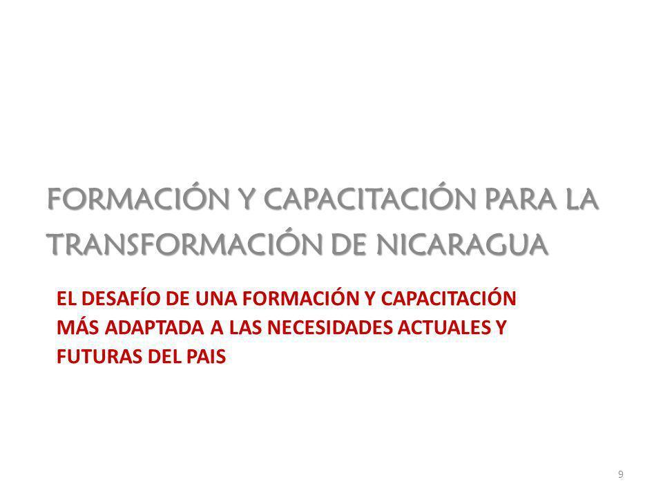 FORMACIÓN Y CAPACITACIÓN TÉCNICA, TECNOLÓGICA Y DE IDIOMAS Objetivo: Crear y fortalecer las capacidades de las y los nicaragüenses de cara a los grandes retos en la transformación de Nicaragua.