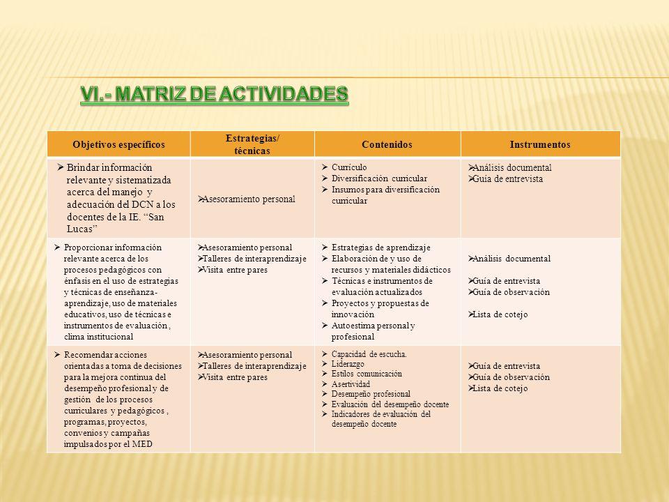Objetivos específicos Estrategias/ técnicas ContenidosInstrumentos Brindar información relevante y sistematizada acerca del manejo y adecuación del DC