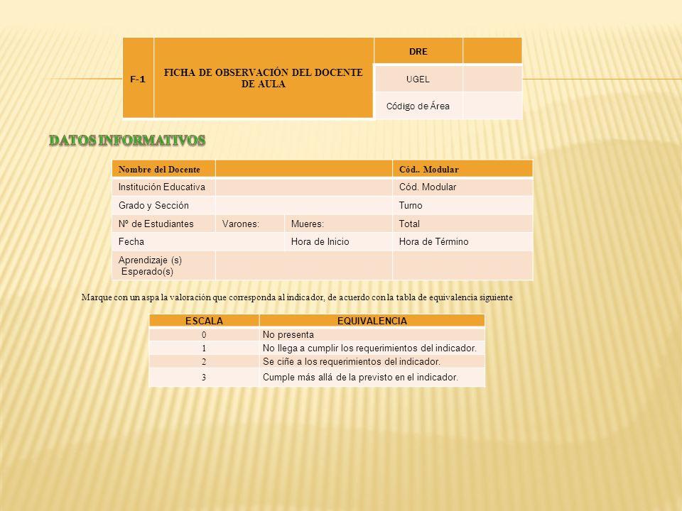 F-1 FICHA DE OBSERVACIÓN DEL DOCENTE DE AULA DRE UGEL Código de Área Nombre del DocenteCód.. Modular Institución EducativaCód. Modular Grado y Sección