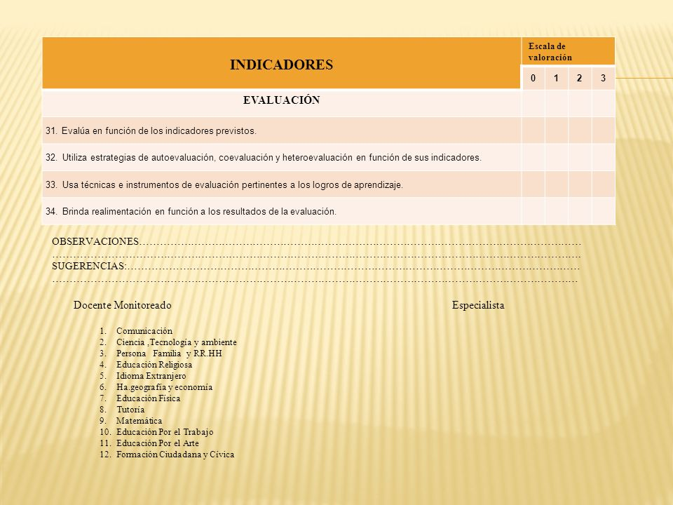 INDICADORES Escala de valoración 0123 EVALUACIÓN 31.Evalúa en función de los indicadores previstos. 32.Utiliza estrategias de autoevaluación, coevalua
