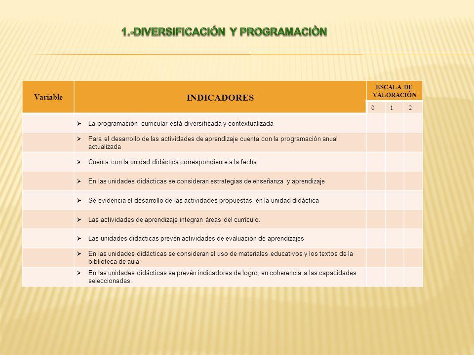 Variable INDICADORES ESCALA DE VALORACIÓN 012 La programación curricular está diversificada y contextualizada Para el desarrollo de las actividades de