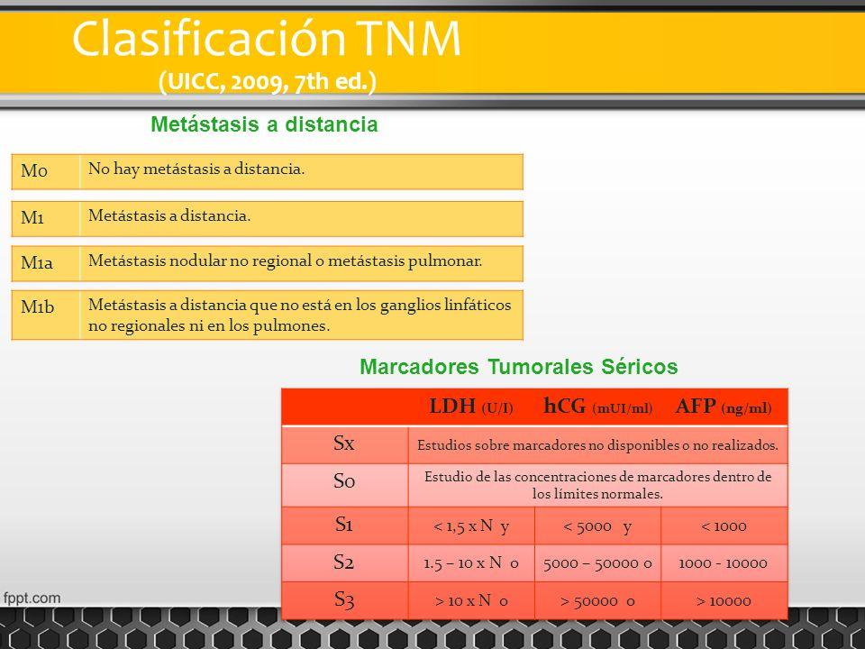 Clasificación TNM (UICC, 2009, 7th ed.) M0 No hay metástasis a distancia. M1 Metástasis a distancia. M1a Metástasis nodular no regional o metástasis p