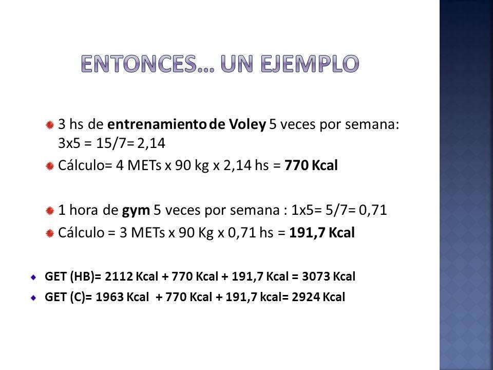 3 hs de entrenamiento de Voley 5 veces por semana: 3x5 = 15/7= 2,14 Cálculo= 4 METs x 90 kg x 2,14 hs = 770 Kcal 1 hora de gym 5 veces por semana : 1x