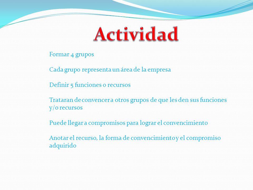 Formar 4 grupos Cada grupo representa un área de la empresa Definir 5 funciones o recursos Trataran de convencer a otros grupos de que les den sus funciones y/o recursos Puede llegar a compromisos para lograr el convencimiento Anotar el recurso, la forma de convencimiento y el compromiso adquirido