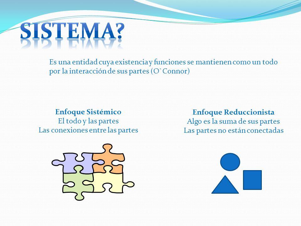 Conceptos Sujetos Objetos Los elementos de un Sistema: