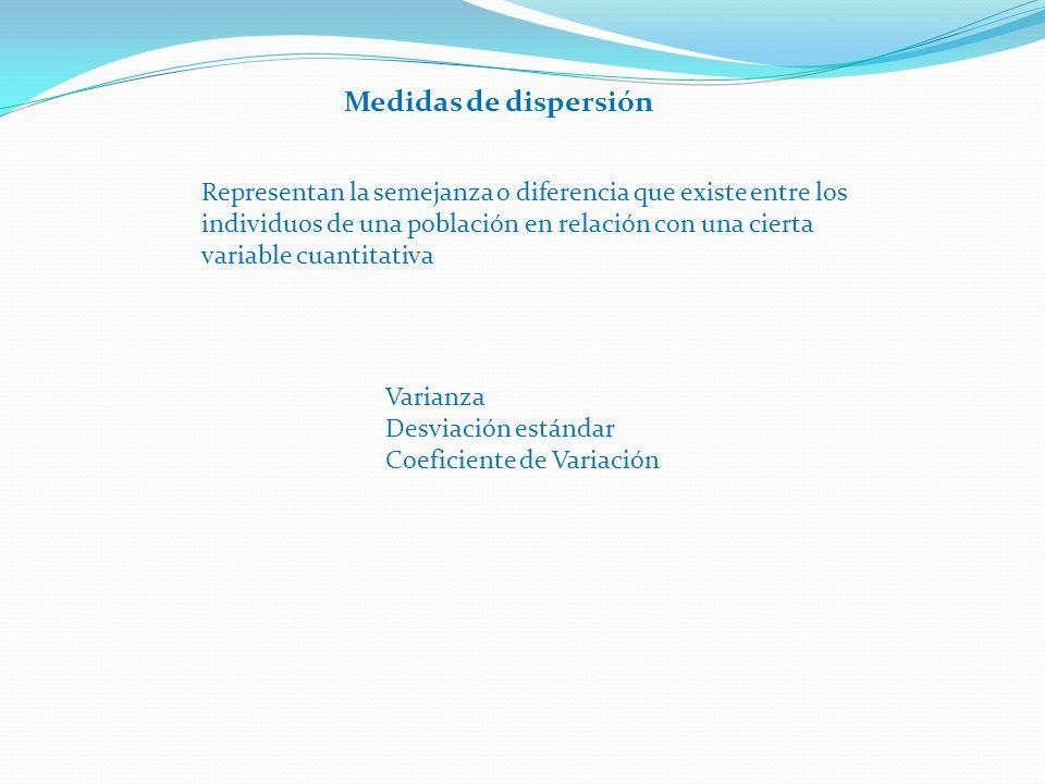 Medidas de dispersión Representan la semejanza o diferencia que existe entre los individuos de una población en relación con una cierta variable cuantitativa Varianza Desviación estándar Coeficiente de Variación