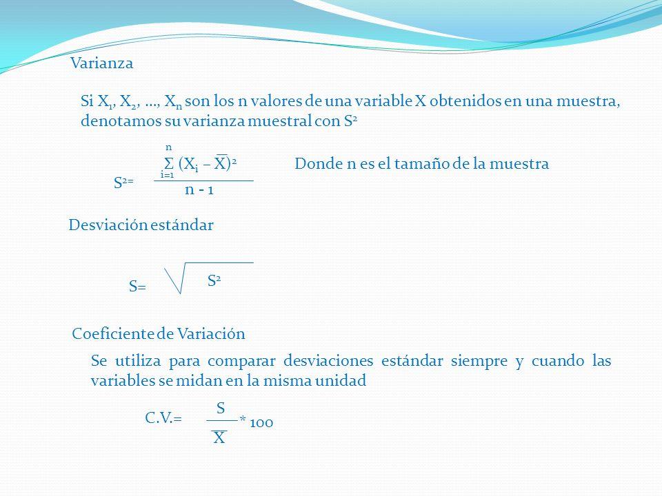 Varianza Si X 1, X 2, …, X n son los n valores de una variable X obtenidos en una muestra, denotamos su varianza muestral con S 2 S 2= Σ (X i – X) 2 i=1 n n - 1 Donde n es el tamaño de la muestra Desviación estándar S= S2S2 Coeficiente de Variación C.V.= S X * 100 Se utiliza para comparar desviaciones estándar siempre y cuando las variables se midan en la misma unidad