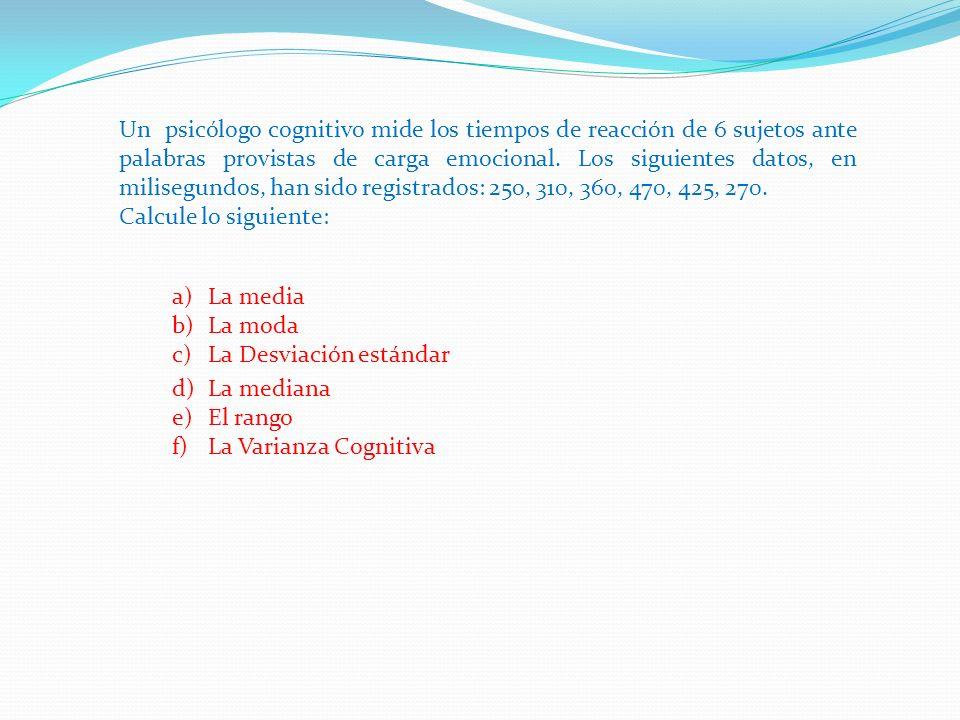 Un psicólogo cognitivo mide los tiempos de reacción de 6 sujetos ante palabras provistas de carga emocional.