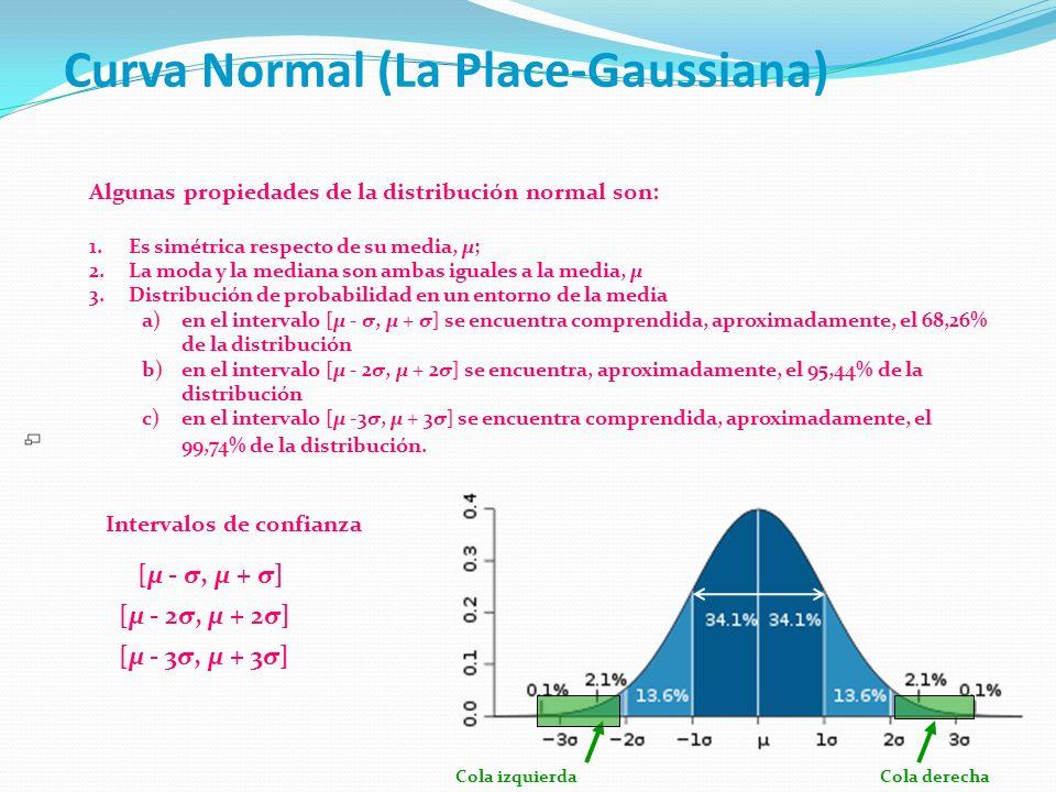Curva Normal (La Place-Gaussiana) Algunas propiedades de la distribución normal son: 1.Es simétrica respecto de su media, μ; 2.La moda y la mediana son ambas iguales a la media, μ 3.Distribución de probabilidad en un entorno de la media a)en el intervalo [μ - σ, μ + σ] se encuentra comprendida, aproximadamente, el 68,26% de la distribución b)en el intervalo [μ - 2σ, μ + 2σ] se encuentra, aproximadamente, el 95,44% de la distribución c)en el intervalo [μ -3σ, μ + 3σ] se encuentra comprendida, aproximadamente, el 99,74% de la distribución.