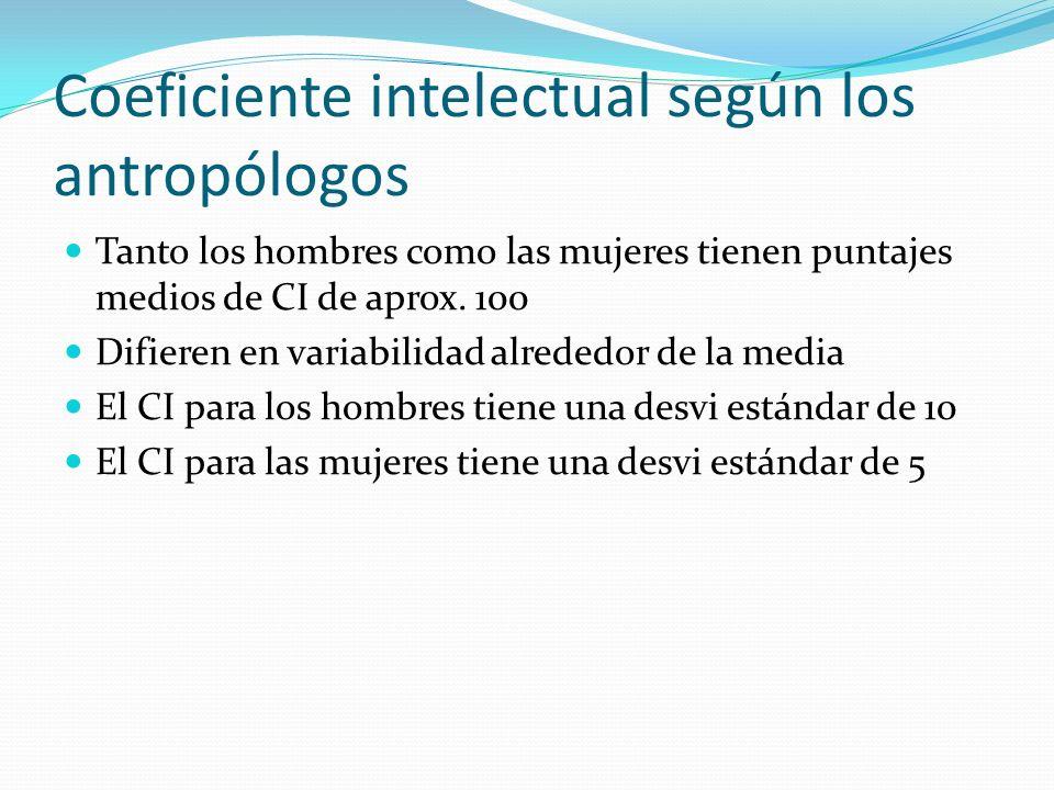 Coeficiente intelectual según los antropólogos Tanto los hombres como las mujeres tienen puntajes medios de CI de aprox.