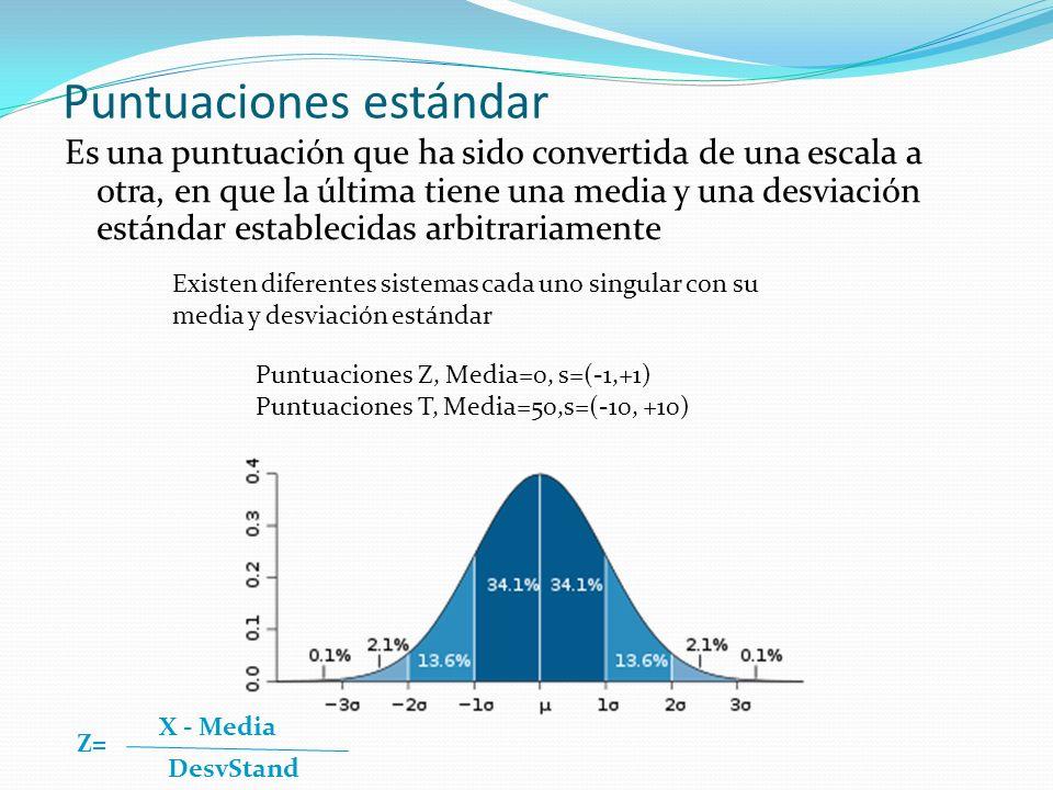 Puntuaciones estándar Es una puntuación que ha sido convertida de una escala a otra, en que la última tiene una media y una desviación estándar establecidas arbitrariamente Existen diferentes sistemas cada uno singular con su media y desviación estándar Puntuaciones Z, Media=0, s=(-1,+1) Puntuaciones T, Media=50,s=(-10, +10) Z= X - Media DesvStand