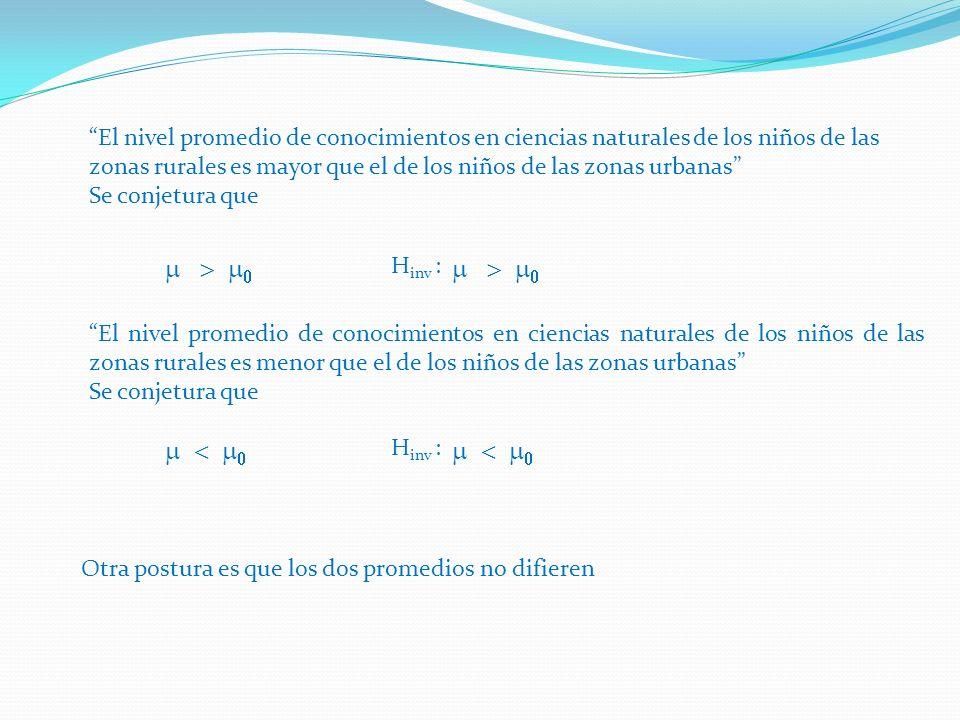La hipotesis que contradice a la hipotesis de investigacion se le llama Hipotesis nula y se denota como H 0 La hipotesis que coincide con la hipotesis de investigacion se le llama Hipotesis alternativa y se denota como H 1