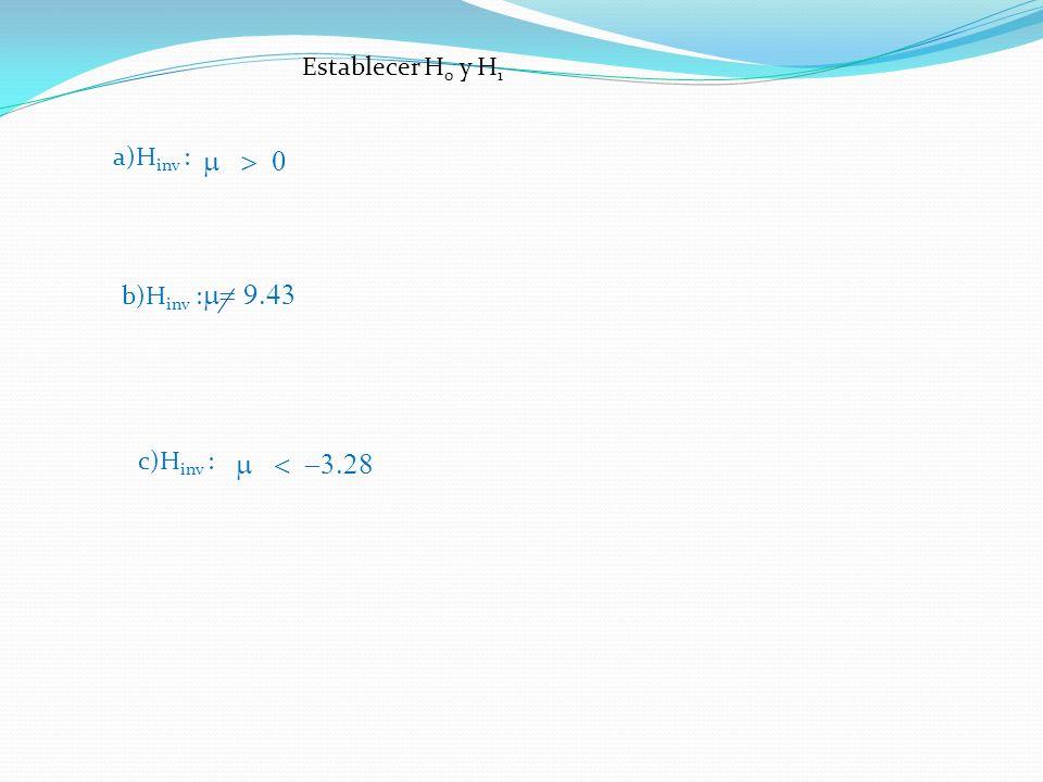 Establecer H 0 y H 1 a)H inv : b)H inv : c)H inv :