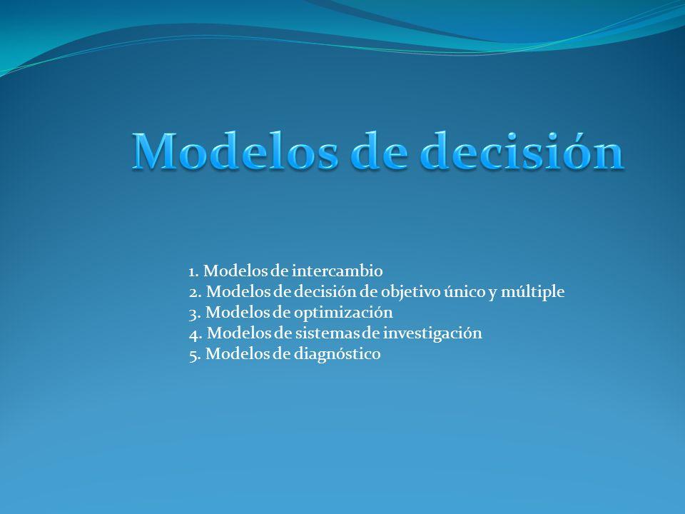 1.Modelos de intercambio 2. Modelos de decisión de objetivo único y múltiple 3.