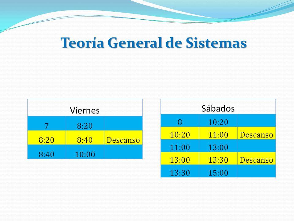 Sábados 810:20 11:00Descanso 11:0013:00 13:30Descanso 13:3015:00 Teoría General de Sistemas Viernes 78:20 8:40Descanso 8:4010:00