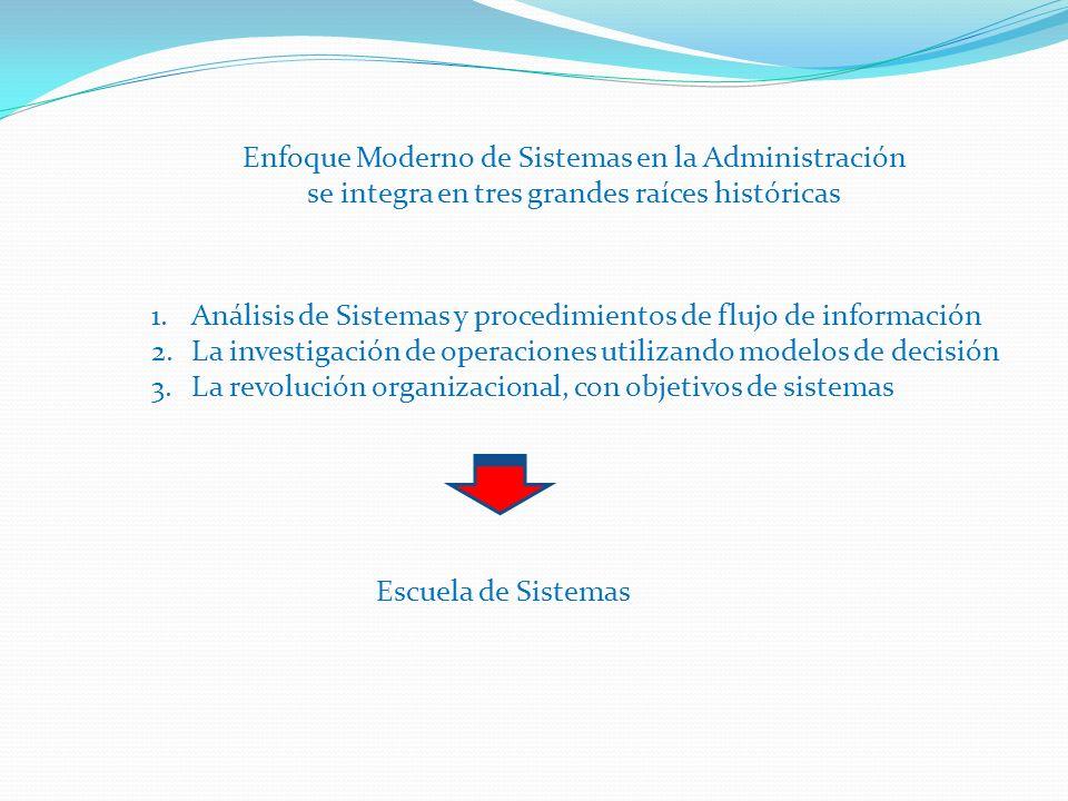 Enfoque Moderno de Sistemas en la Administración se integra en tres grandes raíces históricas 1.Análisis de Sistemas y procedimientos de flujo de información 2.La investigación de operaciones utilizando modelos de decisión 3.La revolución organizacional, con objetivos de sistemas Escuela de Sistemas