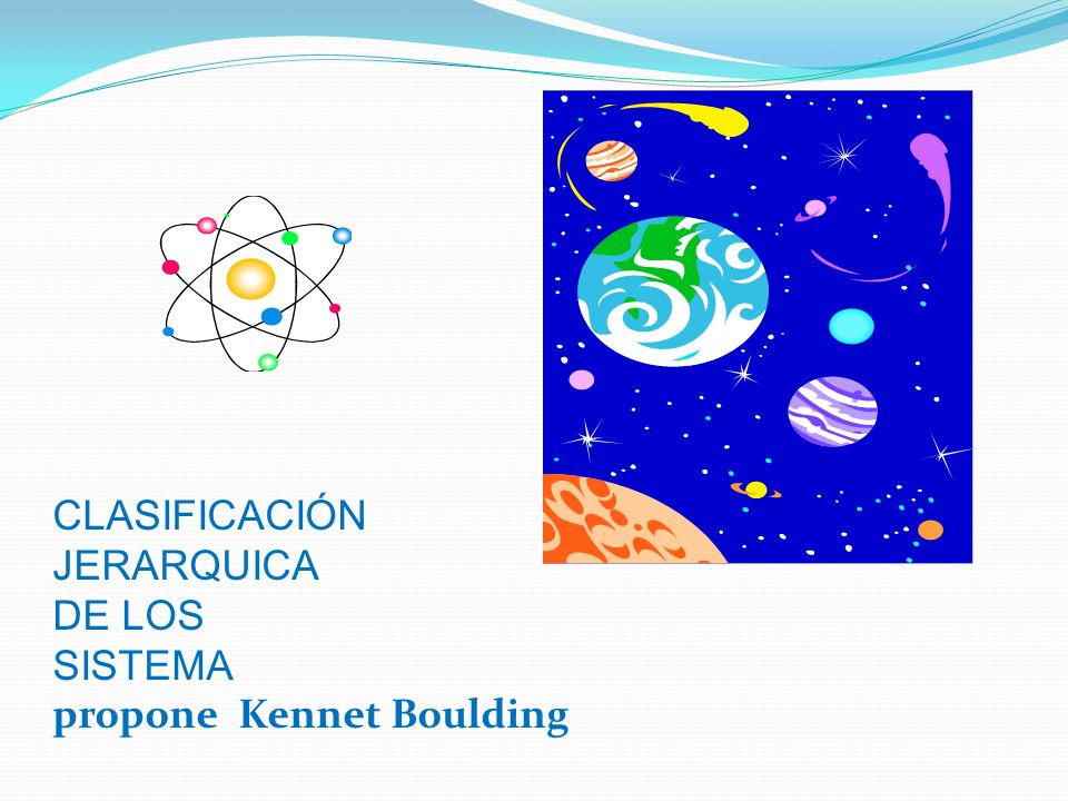 1er Estructuras estáticas, modelo de electrones dentro del átomo 2º Sistemas dinámicos simples, sistema solar 3º Mecanismos de control o los sistemas cibernéticos.