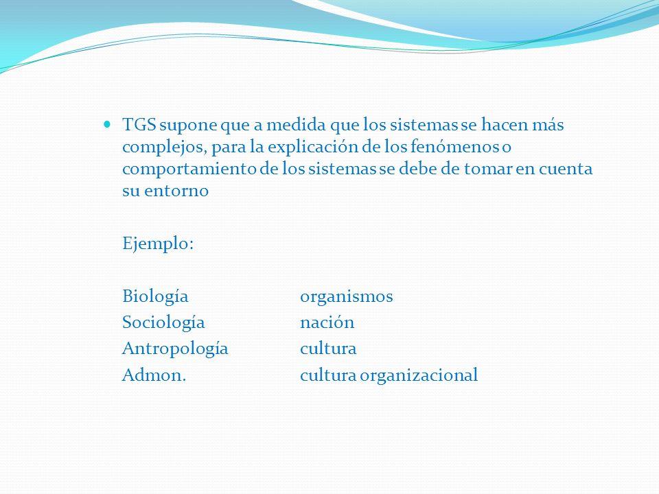TGS supone que a medida que los sistemas se hacen más complejos, para la explicación de los fenómenos o comportamiento de los sistemas se debe de tomar en cuenta su entorno Ejemplo: Biologíaorganismos Sociologíanación Antropologíacultura Admon.cultura organizacional