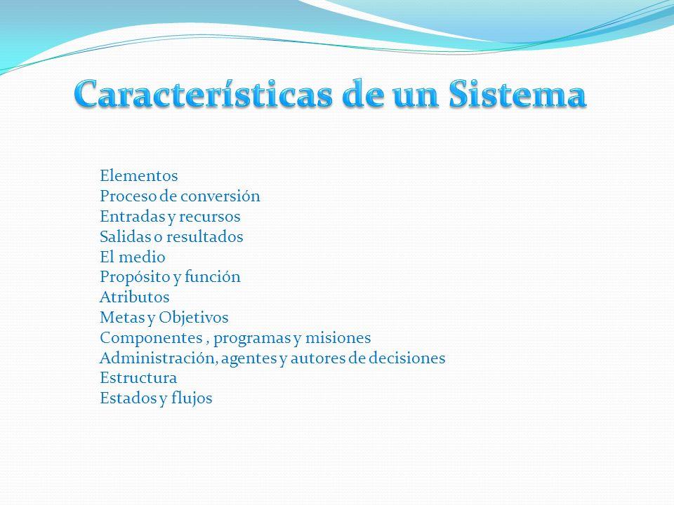Elementos Proceso de conversión Entradas y recursos Salidas o resultados El medio Propósito y función Atributos Metas y Objetivos Componentes, programas y misiones Administración, agentes y autores de decisiones Estructura Estados y flujos