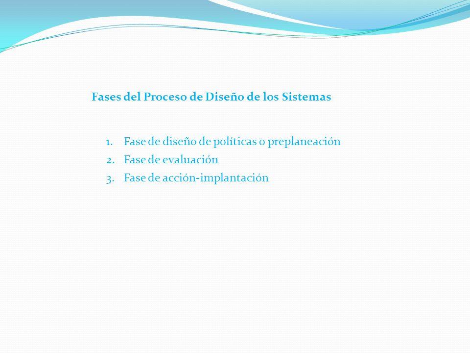 Fases del Proceso de Diseño de los Sistemas 1.Fase de diseño de políticas o preplaneación 2.Fase de evaluación 3.Fase de acción-implantación